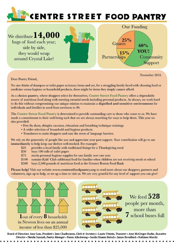 food-pantry-facts